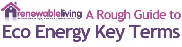 "Key ""Eco Energy"" Terms – A Rough Guide"