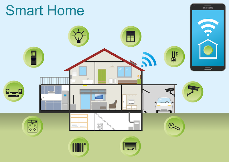 Here are some of the best techy solutions to cutting down on your energy bills.